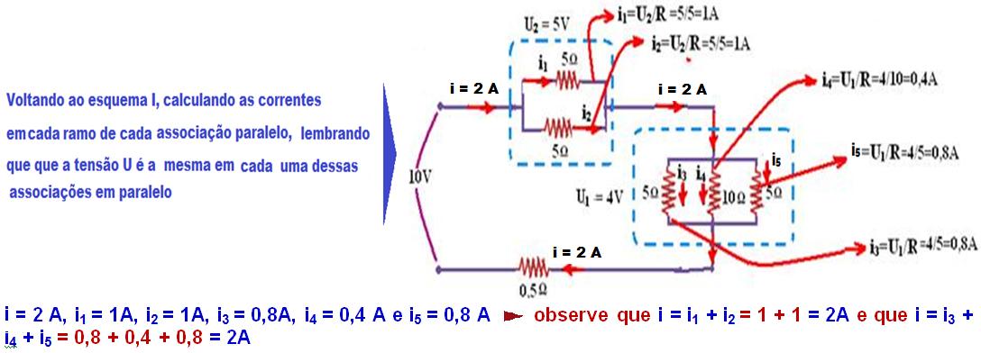 Eletrodinamica circuito eletrico