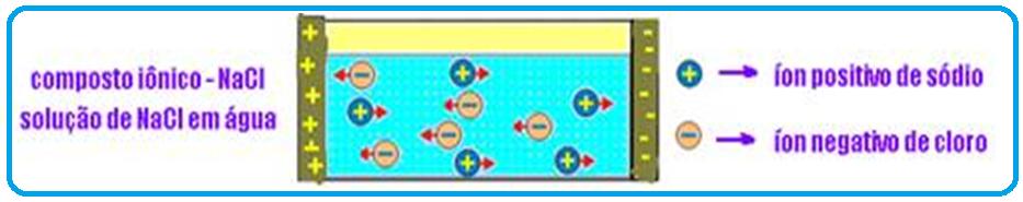 i 4ab1bd4406b1e58c html ebd7d6d1 - Sais - Como definir a fórmula e a nomenclatura de sais