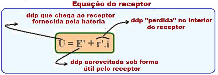 Circuito eletrico formulas