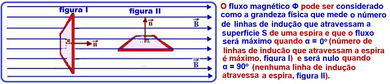a39a214f18a Indução eletromagnética