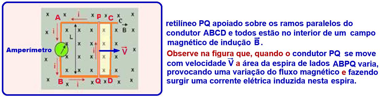 d13797e7db8 b) varia o fluxo magnético variando a área da espira