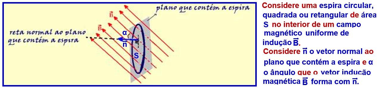 906976d9ba4 Fluxo Magnético