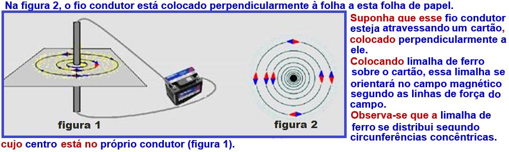 b88784b1a82 Campo magnético originado por um condutor retilíneo extenso ...