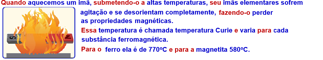8ae9da931aa Para magnetizar uma barra de ferro (por exemplo