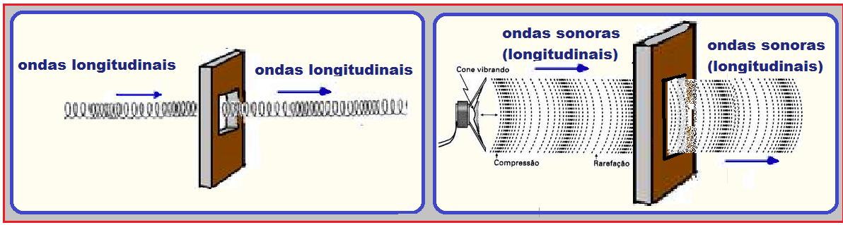 ... de vibração como as de compressão e rarefação numa mola helicoidal ou  as ondas sonoras emiidas por um auto falante não podem ser polarizadas,  pois, ... b6ed8df55c