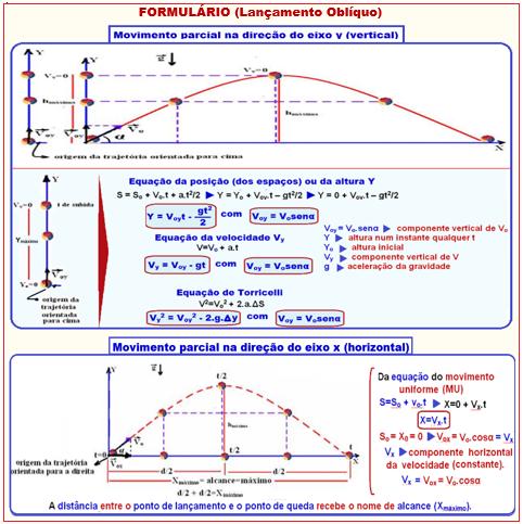 Fisica eletrodinamica exercicios resolvidos