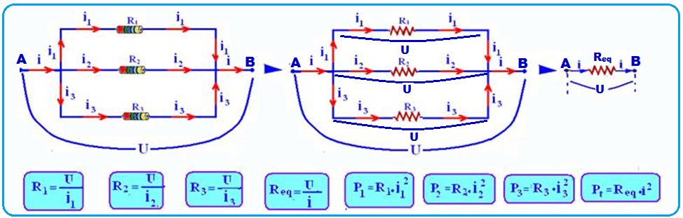Características das associações série e paralelo | Física e