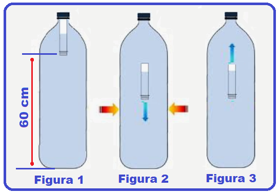 hidrostática A0aa43b5093d02af25fe2f617795d9e1_html_37b5865a